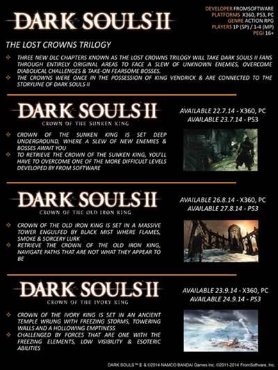 Rozpiska dodatków dla gry Dark Souls 2.