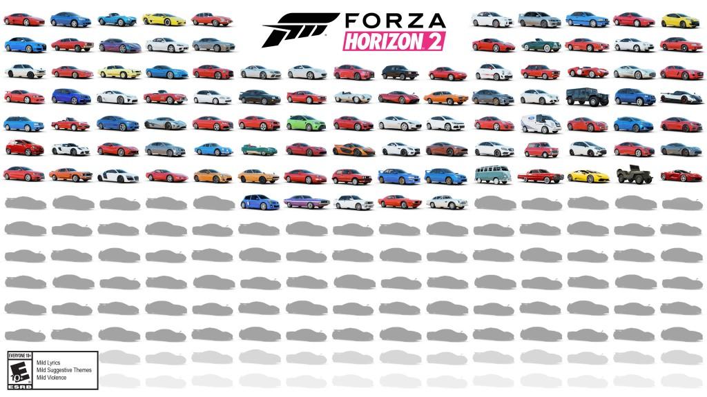 Auta dostępne w Forza Horizon 2.