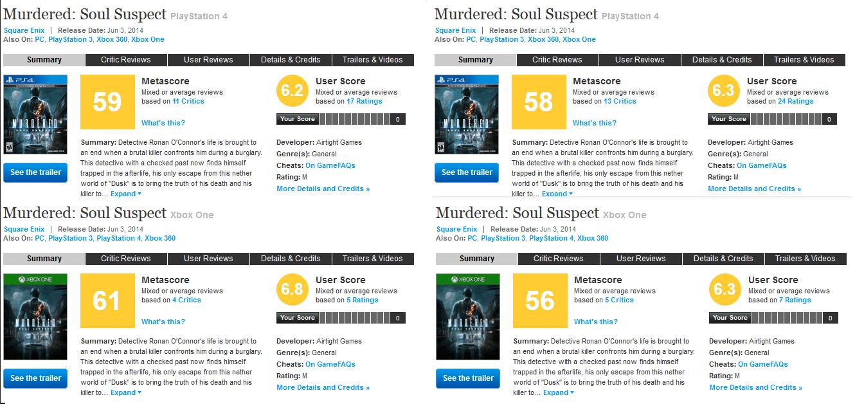 Murdered: Soul Suspect nie ustrzegło się błędów, jako przygodówka, ale gra całkiem świetnie wypadła...jednak nie w oczach Metacritic.