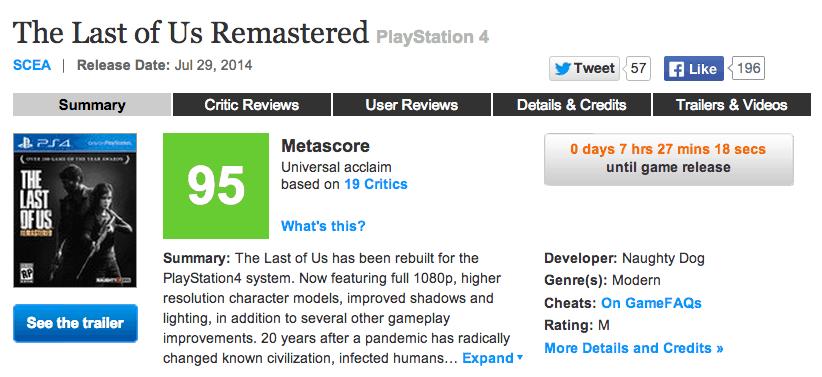 The Last of Us: Remastered, czyli jak bardzo kochamy odświeżone wersje gier!