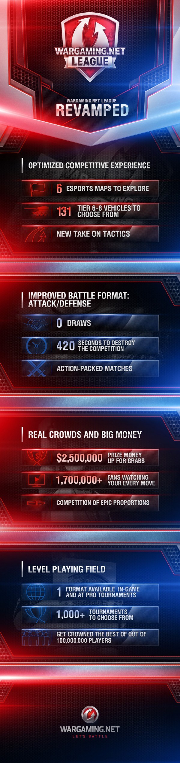 WGL_Infographics_Team_Battles_Eng