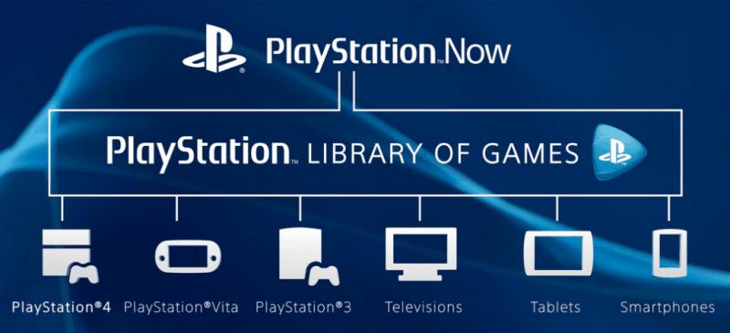 Sony buduje wspólny ekosystem dla swoich sprzętów.