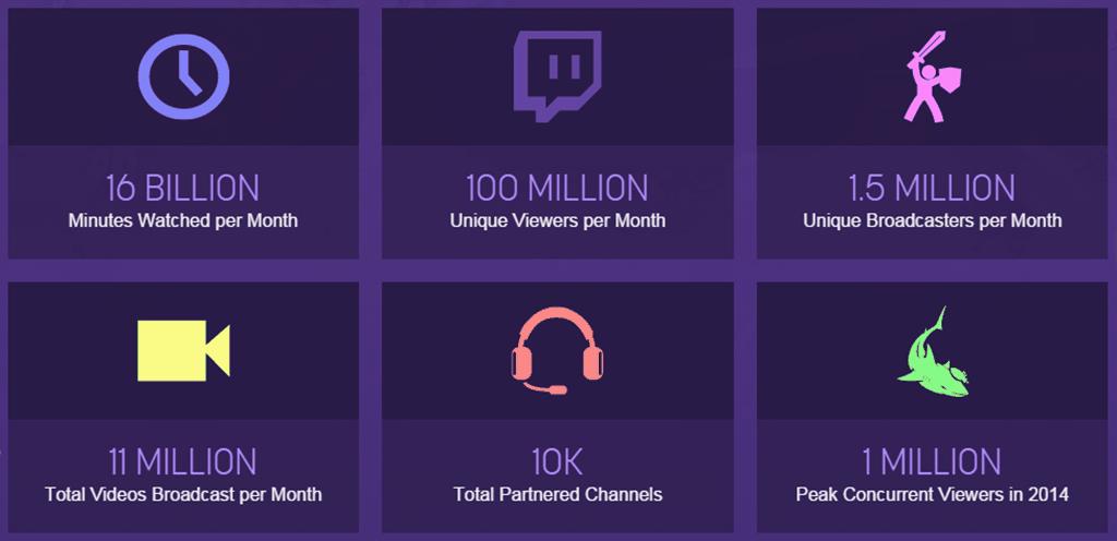 twitch stats2_pk