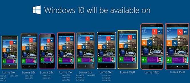 System ma być dostępny na urządzeniach z rodziny Microsoft!