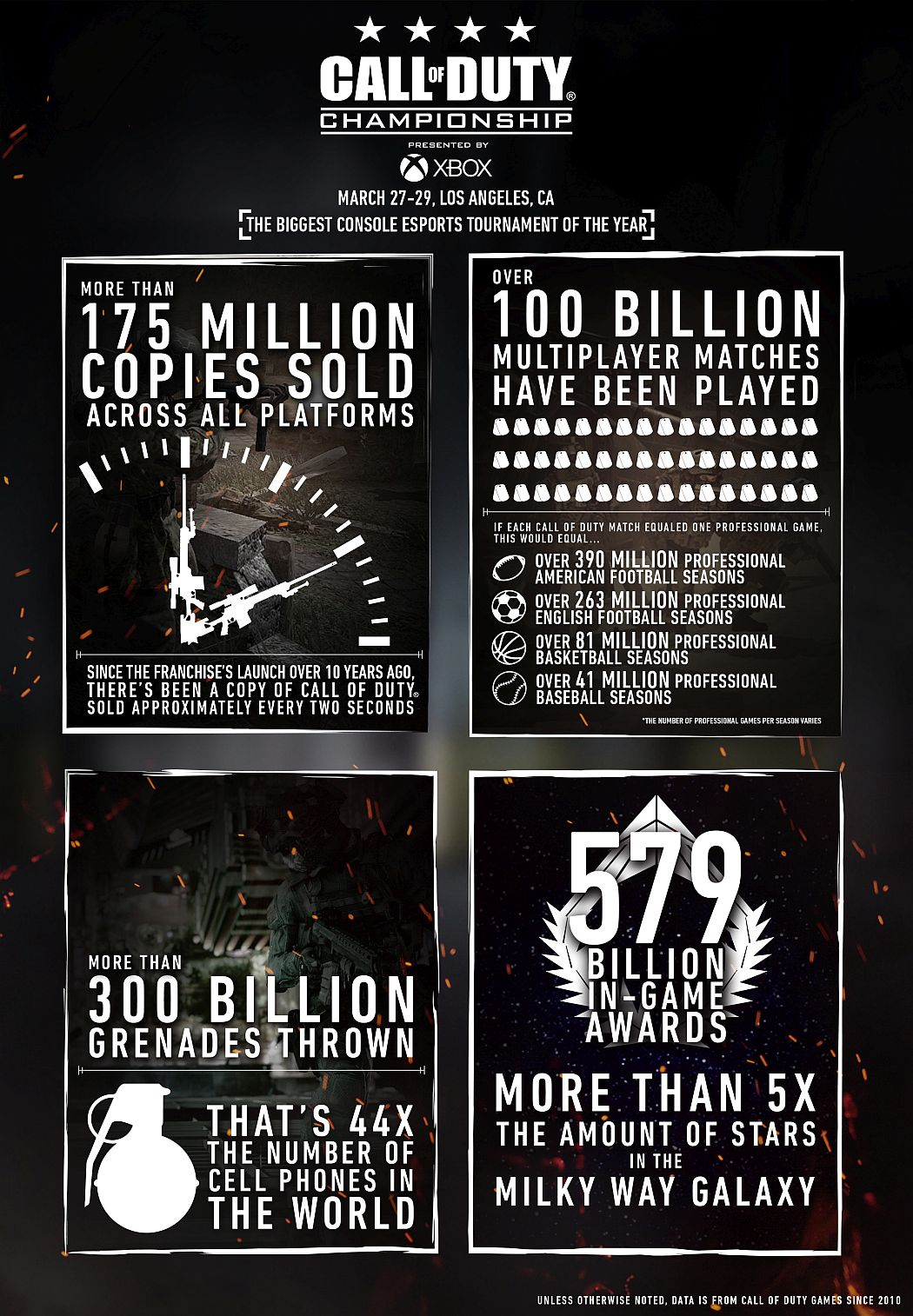 CoD_Champs_Infographic